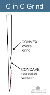Concave in convex offers vacuum release for wet foods
