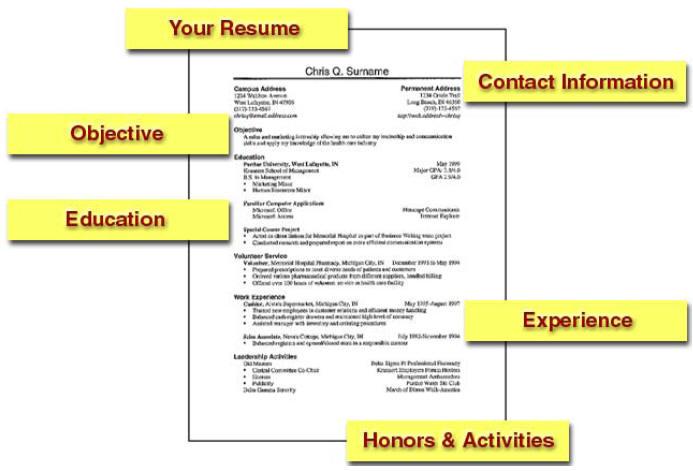 CareerHound - avoiding first resume mistakes