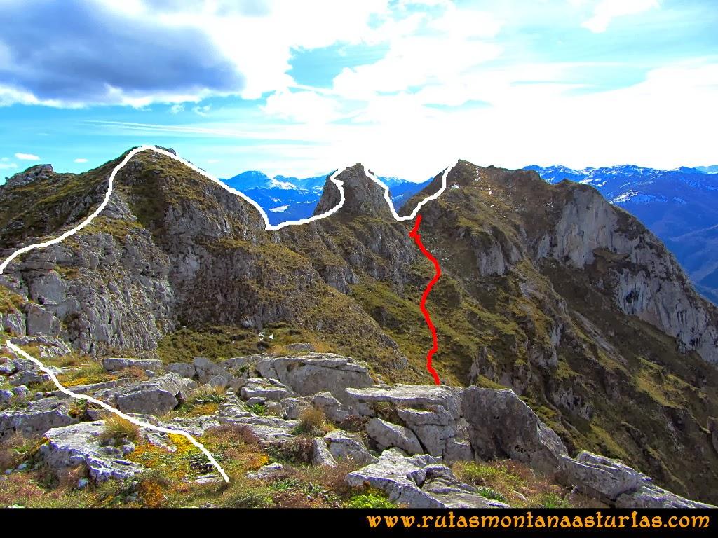 Rutas Montaña Asturias: Camino cimas intermedias