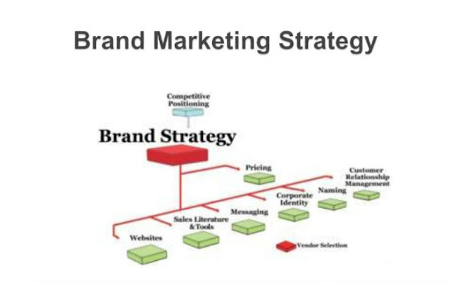 How a brand marketing strategy works to enhance your company branding