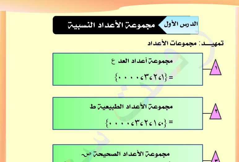 مذكرة جبر للصف الاول الاعدادي الترم الاول  مستر رفعت سعيد