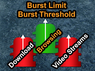 Simple Prioritize Browsing using Bursts Avoid Domination MikroTik