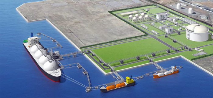 LNG terminal $2.7 Billion USD - Myanmar