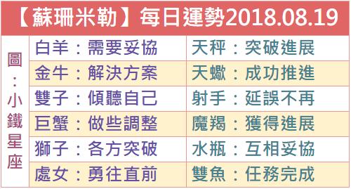 【蘇珊米勒】每日運勢2018.08.19