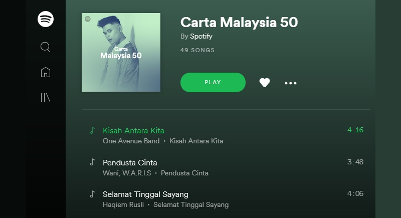 Malaysia Music Charts Top 50
