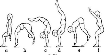 Bentuk-bentuk Latihan Senam Lantai
