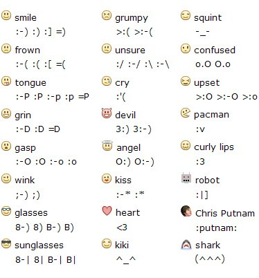 Facebook Smiley Tastatur