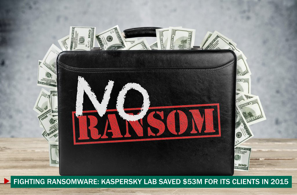 Ransomware Cost