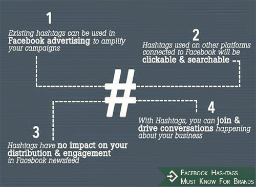 Facebook Hashtags must know for brands // via #hshdsh at hshdsh.com