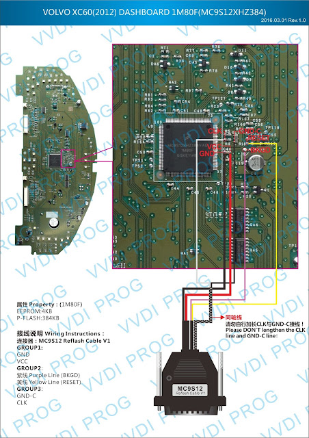 VOLVO XC60 2012 DASHBOARD 1M80F