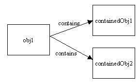 Educate Java