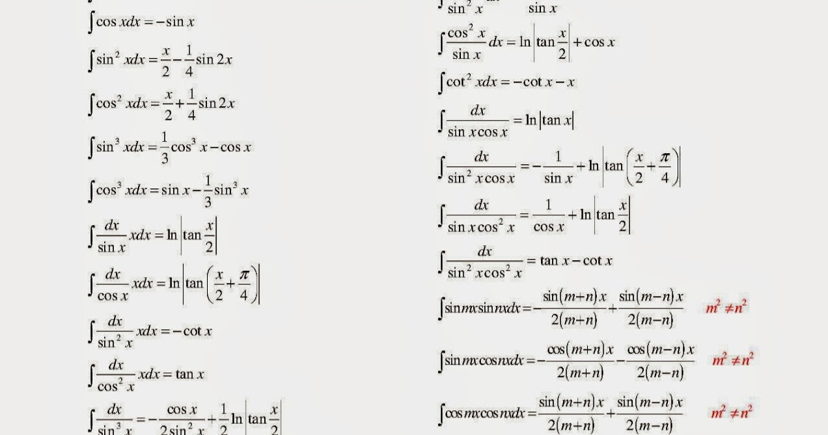 Calculus And Mathematics Formulas : All Integration Formulas
