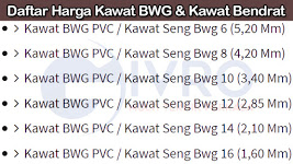 Spesifikasi Kawat BWG - Kawat Bendrat