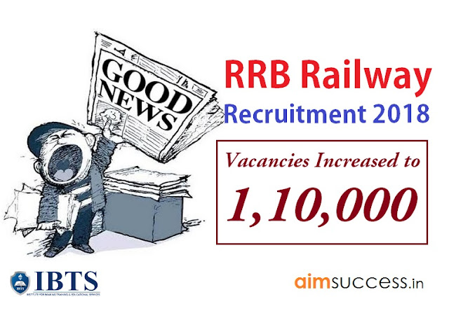 Railway Recruitment 2018: Increased Vacancies to 1,10,000