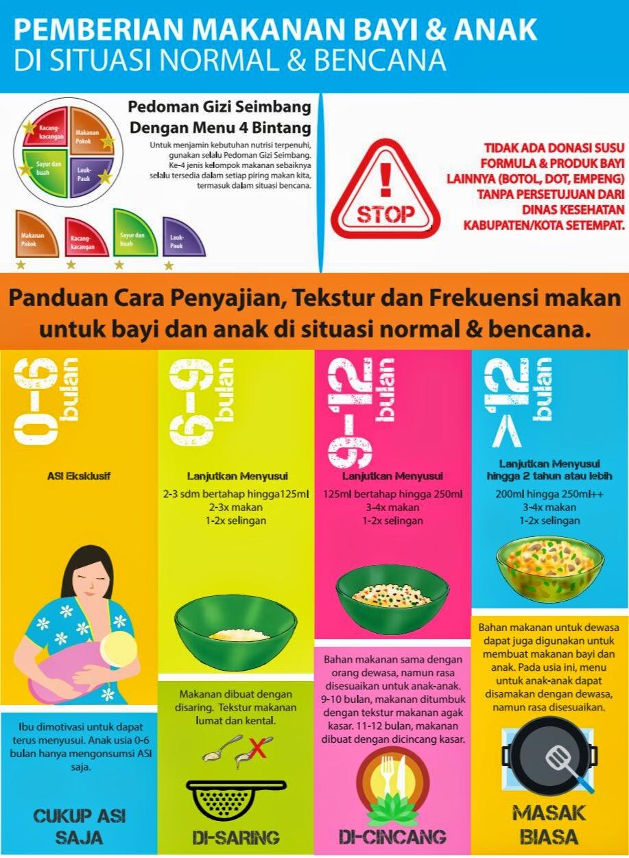 Jam Berapa Saja Kita Harus Makan Agar Berat Badan Terjaga?