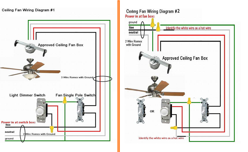 color code for ceiling fan wire