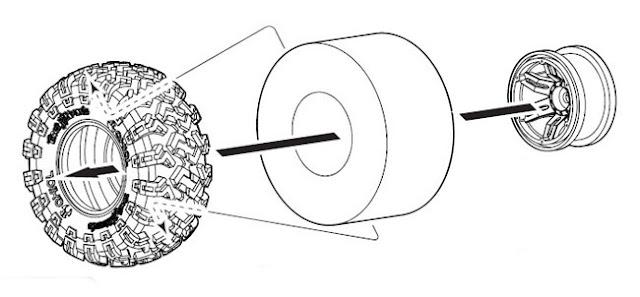 Axial AX10 wheels diagram