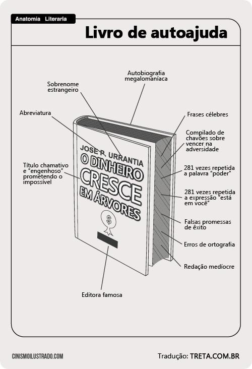 Especial: Anatomia de um livro de autoajuda. 8