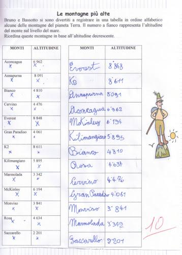 Didattica Matematica Scuola Primaria Numeri Oltre Il Mille