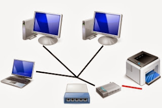 3) PRINT SERVER + STAMPANTE CON PORTA USB.
