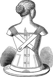 G Source: The evolution of brassiere