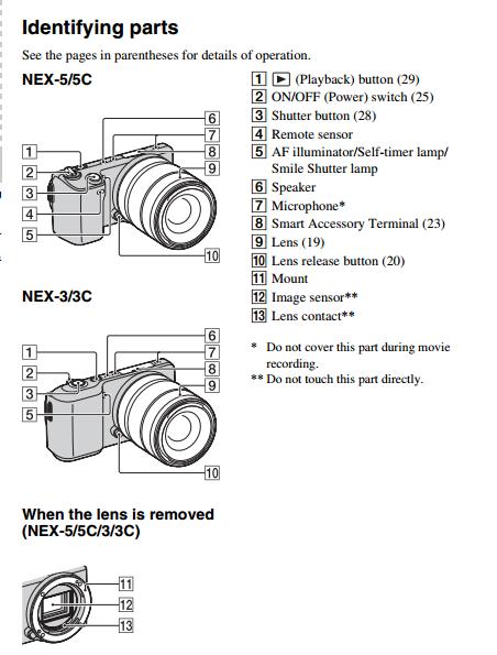 Part of Sony Alpha NEX-5