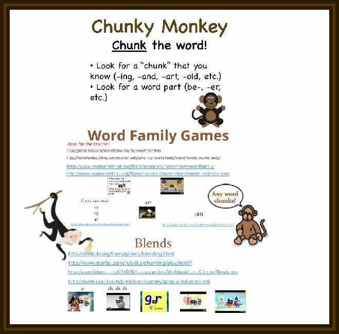 Kindergarten: Holding Hands and Sticking Together: Chunky Monkey