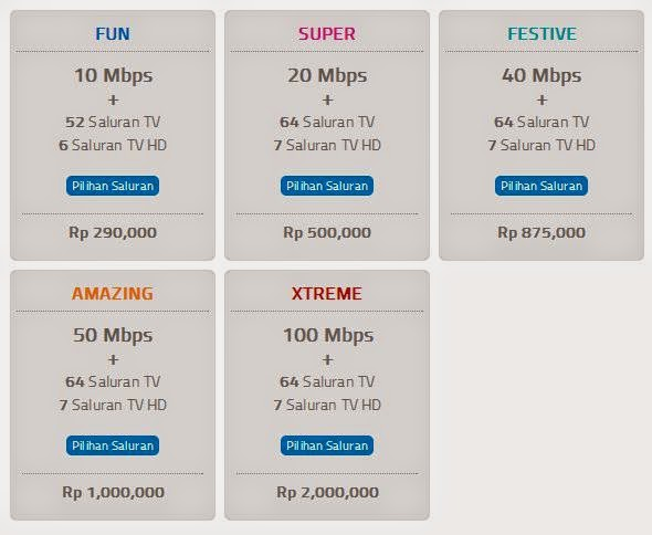 Paket Internet Innovate Super Cepat 100 Mbps Murah Duo Play TV Kabel