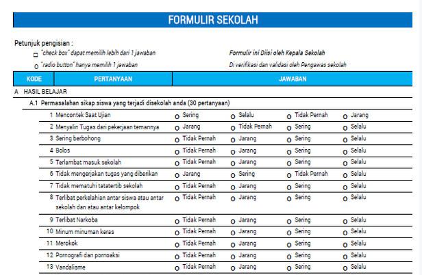 Instrumen Pengisian Aplikasi PMP Resmi dari Kemdikbud