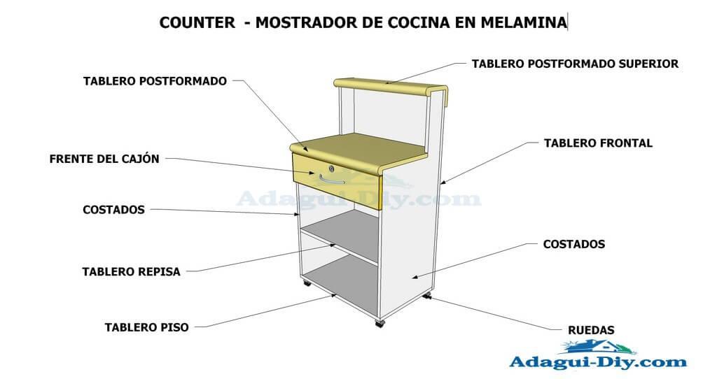 Planos de muebles como hacer muebles de cocina mueble for Partes de un mueble de cocina