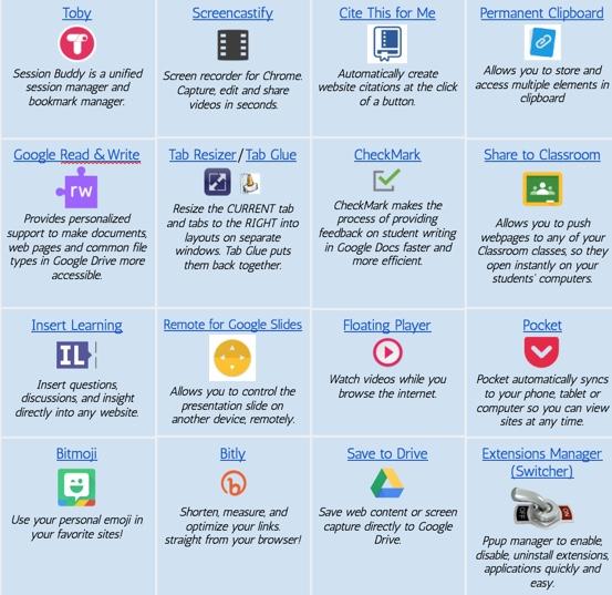 world history teachers blog great google chrome extensions for teachers