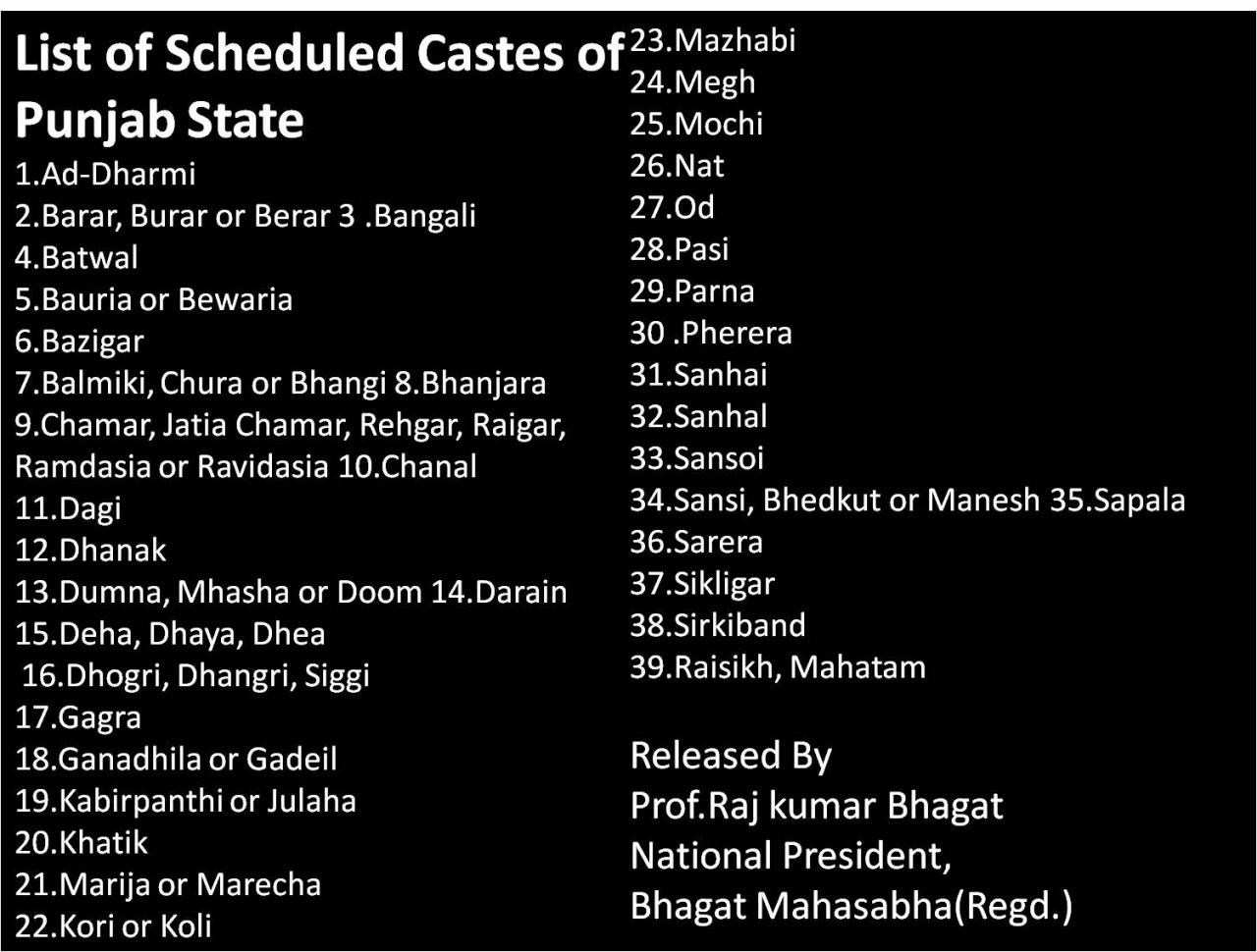 BHAGAT network: Scheduled Castes Lists of Punjab,Haryana