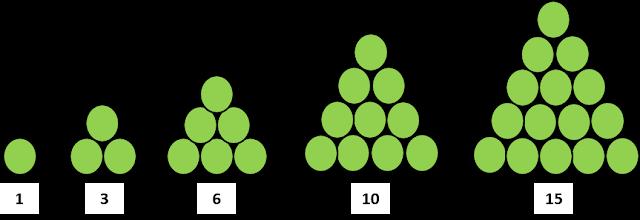 Baris bilangan dengan pola segitiga