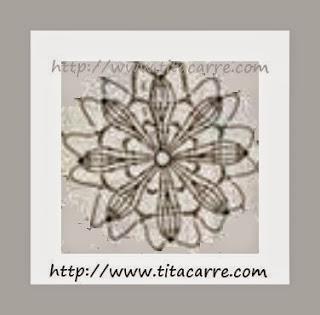 Flower Circle\Círculo Floral e a Moreninha Brasileira