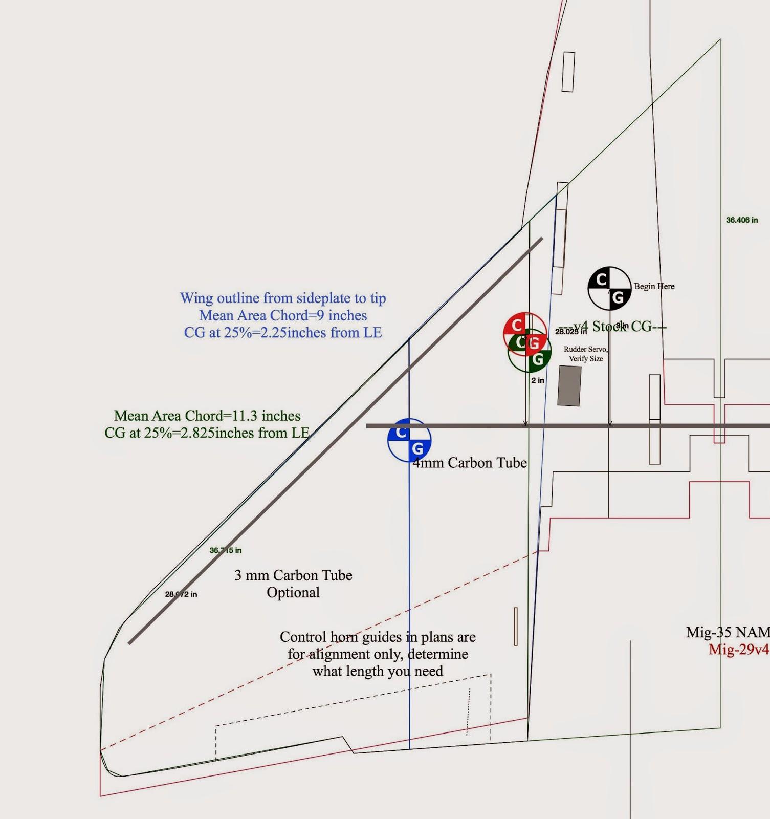 North American Mig Consortium Park Jet Blog Trimming A Rc