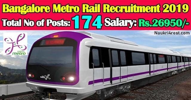 BMRC Recruitment 2019