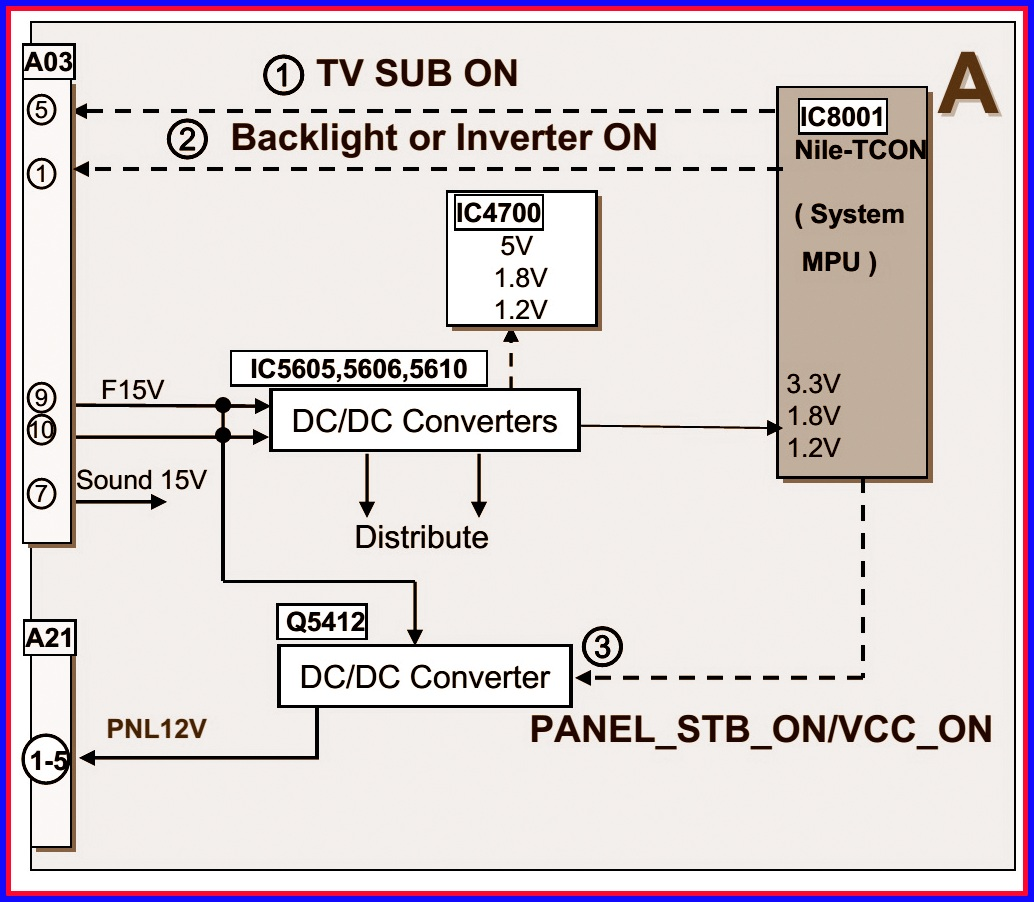 p board circuits to start backlight circuit  panel stb on / vcc