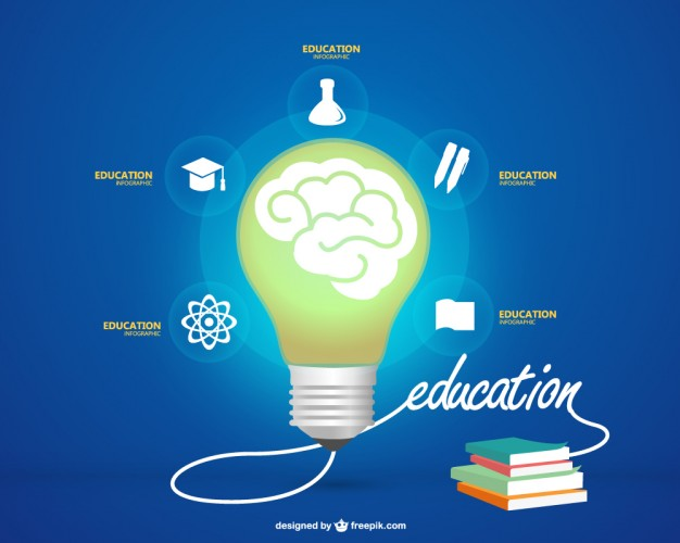 Situs belajar forex gratis