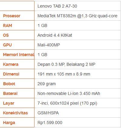Spesifikasi Tablet Lenovo TAB 2 A7-30 Terbaru Di Pasaran