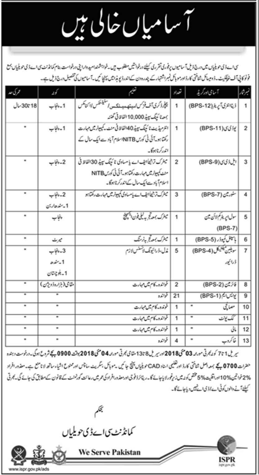 Jobs in Pakistan Army Last Date 01 May 2018