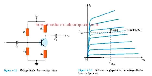 voltage divider configuration in BJT