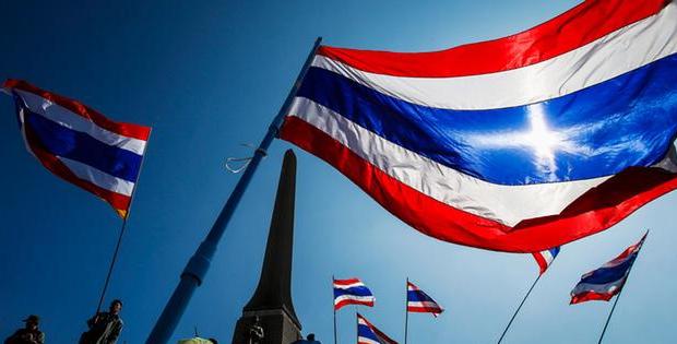 Karakteristik Fisik dan Sosial Negara Thailand