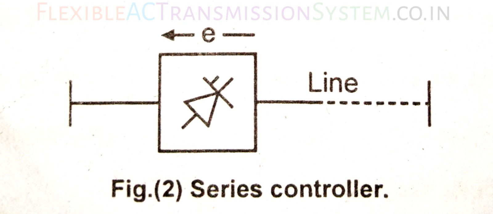 small resolution of the series controller could be a variable impedance such as a capacitor reactor etc or a power electronics based variable source of main frequency
