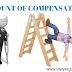 कर्मचारी की ड्यूटी में रहते क्षति के परिणामस्वरूप मृत्यु स्थायी पूर्ण विकलांगता स्थायी आंशिक विकलांगता पूर्ण / आंशिक अस्थायी विकलांगता पर प्रतिकर की रकम कितनी मिलेगी ? Amount of compensation under compensation act 1923