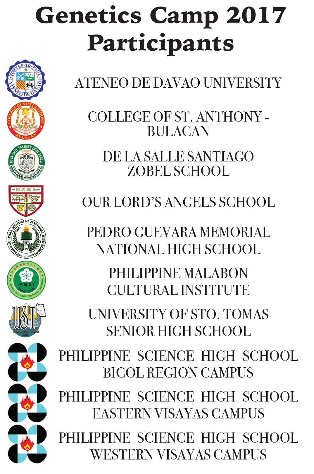 genetics camp marking a new goal for sustainable development philippine science high school western visayas campus bested the ten competing schools copping their 4th consecutive overall championship title since 2014