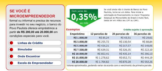 Banco do Povo oferece ótimas condições para quem quer abrir um negócio