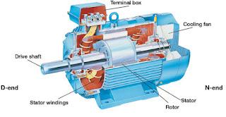 perawatan motor listrik
