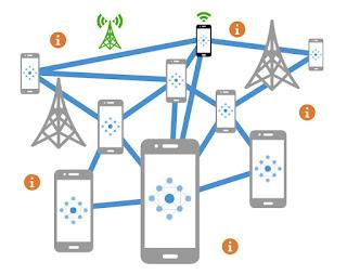 Tipos De Redes Informáticas Según Su Topología