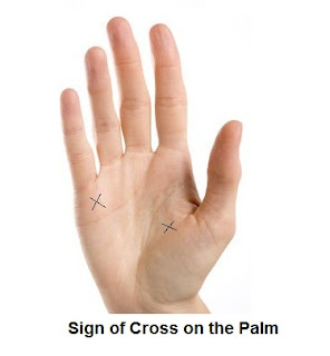 Prediction Of Cross Sign On Mounts In Palmistry