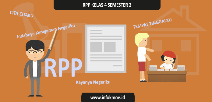 Download RPP Kelas IV Kurikulum 2013 Semester 2 Edisi Revisi 2017